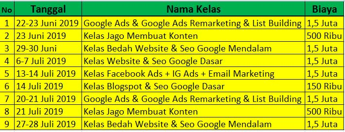 jadwal pelatihan digital marketing RWP